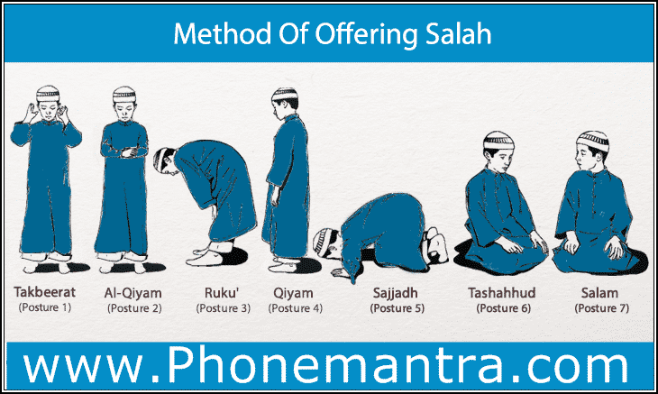 Method of Performing Salah