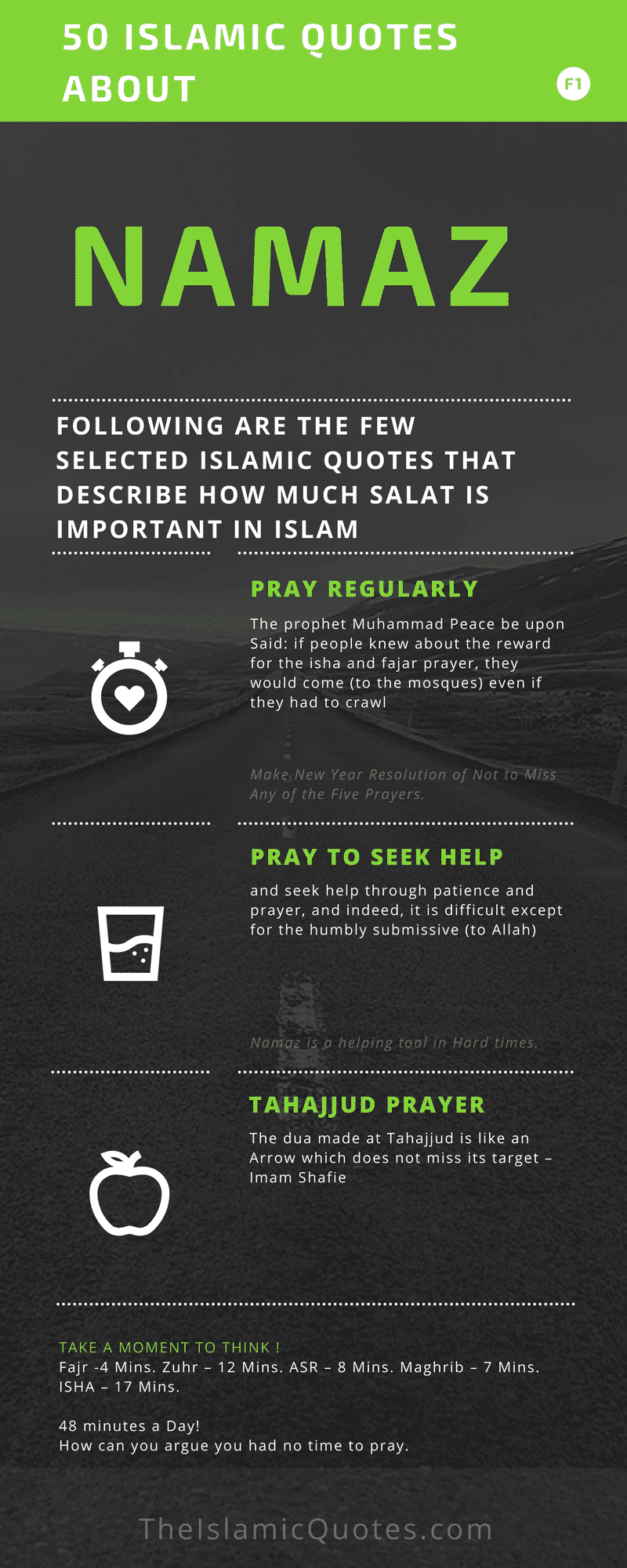 Importance of Prayer in Islam