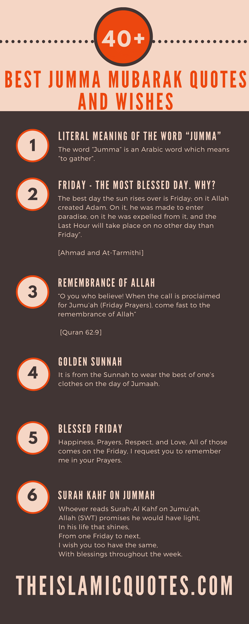 40 islamic jumma mubarak quotes with images and wishes islamic knowledge particularly about friday inforgraphic m4hsunfo