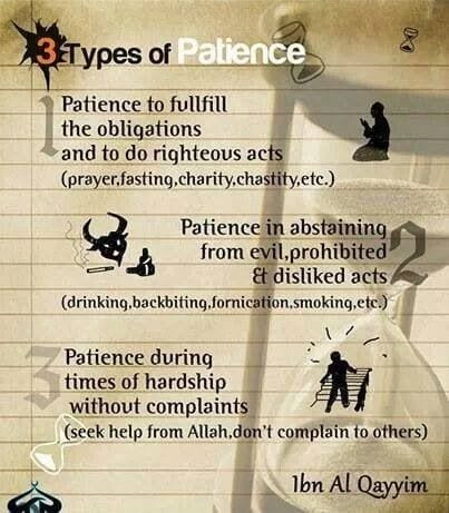 what islam says about patience