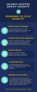 Inspirational Islamic Quotes About Charity (2)