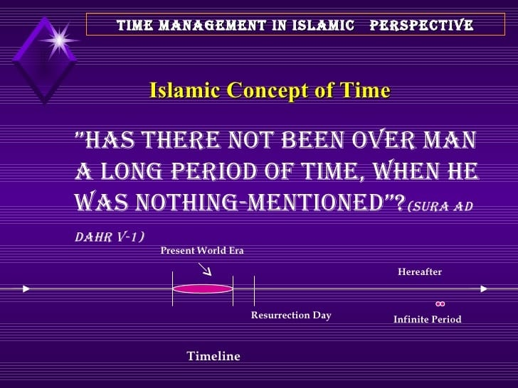 Islamic quotes about time management (24)