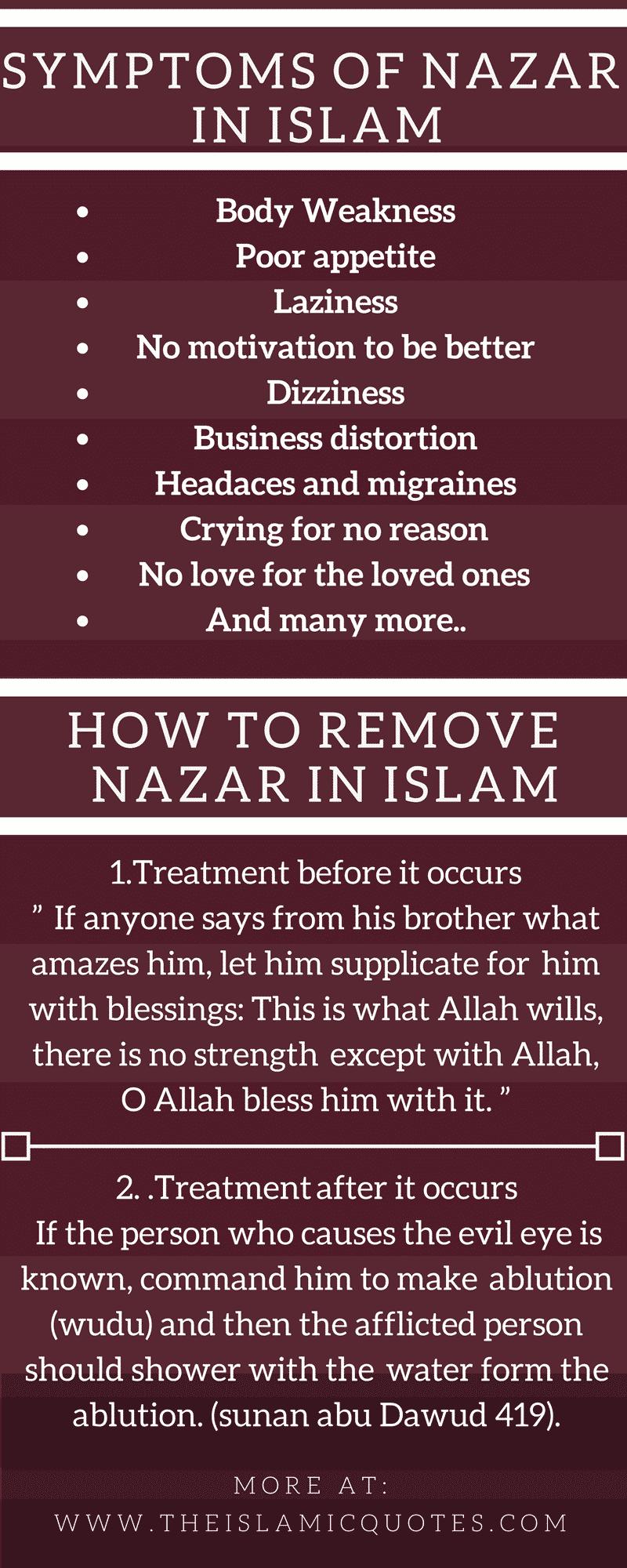 Symptoms Of Evil Eye In Islam How To Remove Nazar In Islam