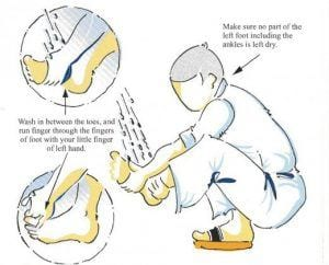 How To Perform Ablution (Wudu) (5)