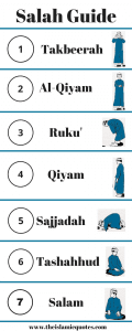 How To Perform Prayer (Salah) (4)