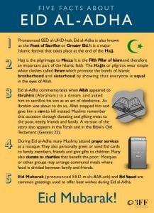 Eid ul Adha (8)