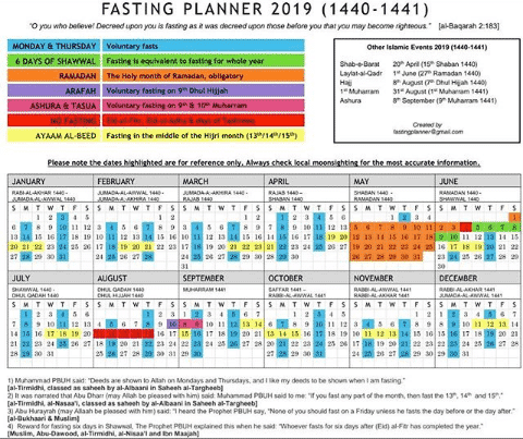 sunnah fasting days in 2019