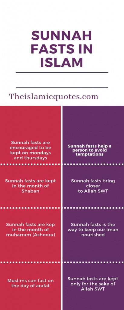 Sunnah fasting in Islam (31)