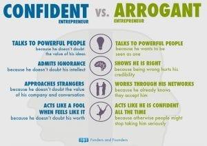 Arrogance in Islam (18)