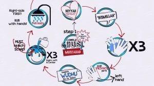 Islamic Hadith on Health and Hygiene (9)