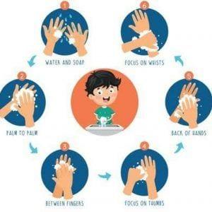 Islamic Hadith on Health and Hygiene (1)
