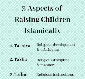 Raising children in islam (5)