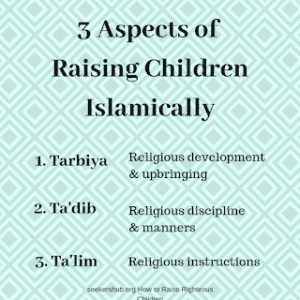 Raising Children Quotes (16)