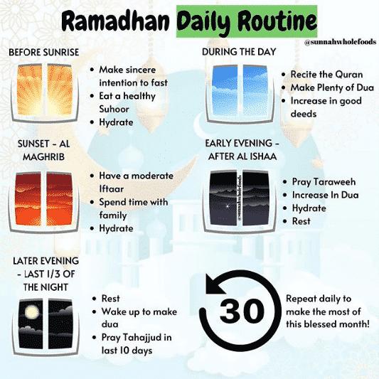ramadan sunnah