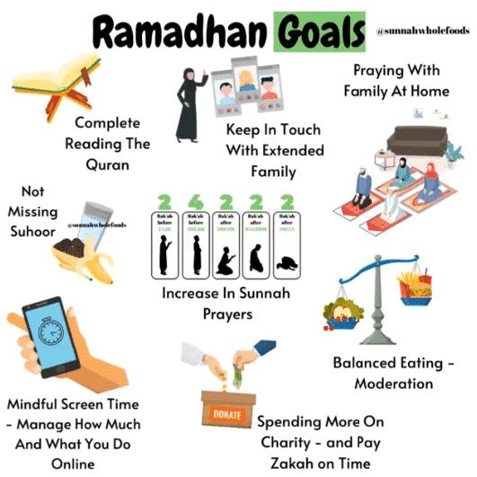 sunnah of ramadan